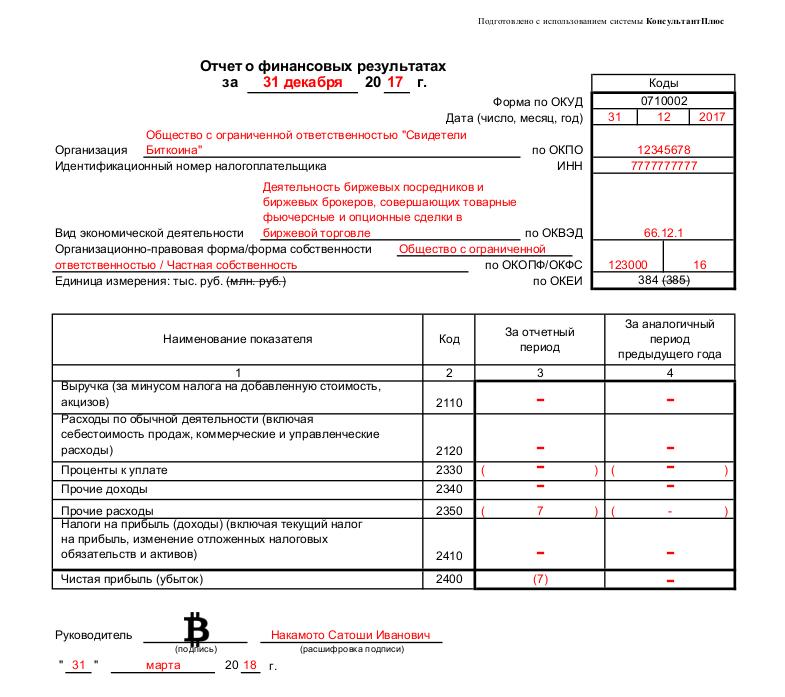 Отчёт о финансовых результатах - пример 01