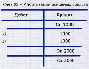 Самолётик - пример 022