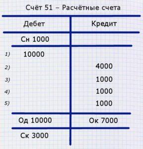 Самолётик - пример 027