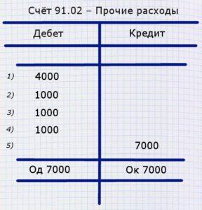 Самолётик - пример 028