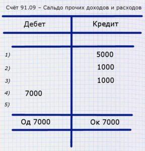 Самолётик - пример 029