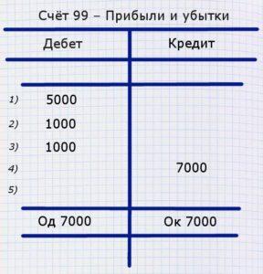 Самолётик - пример 030
