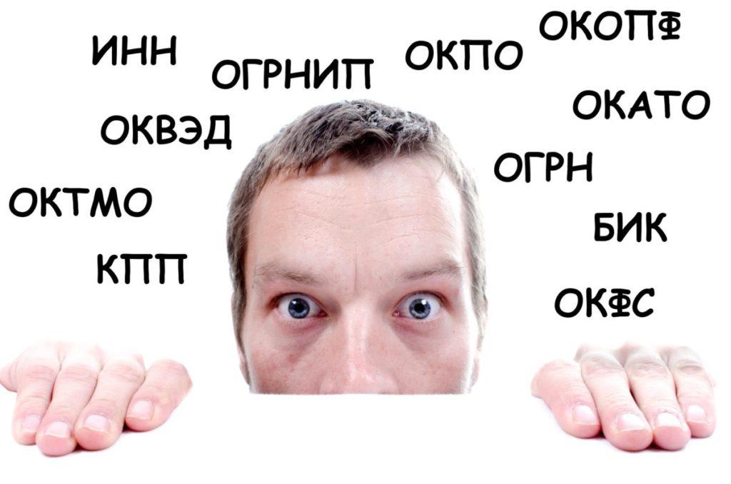 Реквизиты российской компании